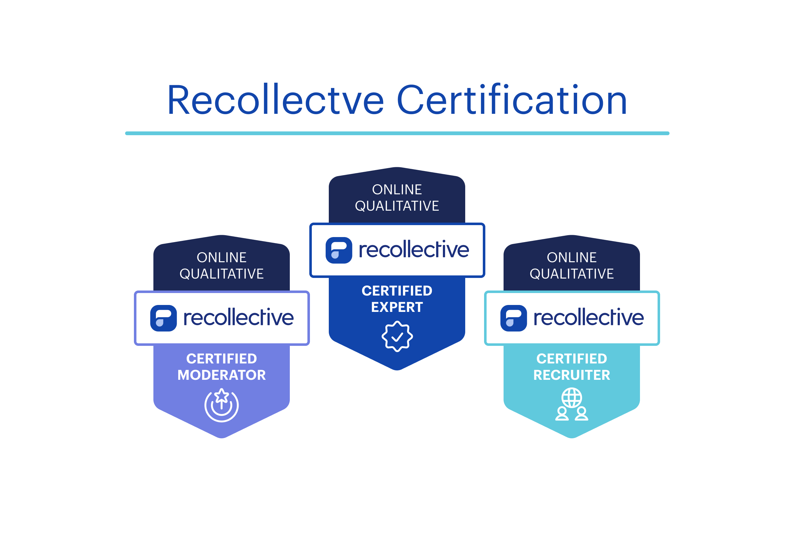 Recollective Certification